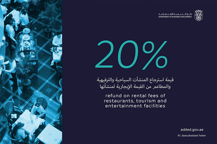 Abu Dhabi DED announces rent refund for F&B, entertainment
