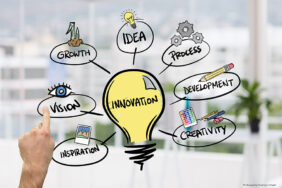 Serial innovation is imperative